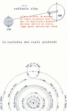 Copertina di La custodia dei cieli profondi di Raffaele Riba